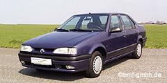 R19 (B/C-,L-,D-,X-53) 1988 - 1995